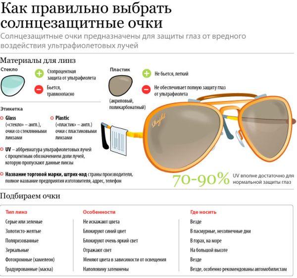 Когда Вы уже определились с материалом линз, пора выбрать степень защиты,  которую будут предоставлять очки. Выбирайте очки с маркировкой «Cosmetic»  только ... fb53de6b82c
