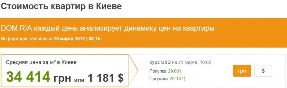 Средняя цена по Киеву