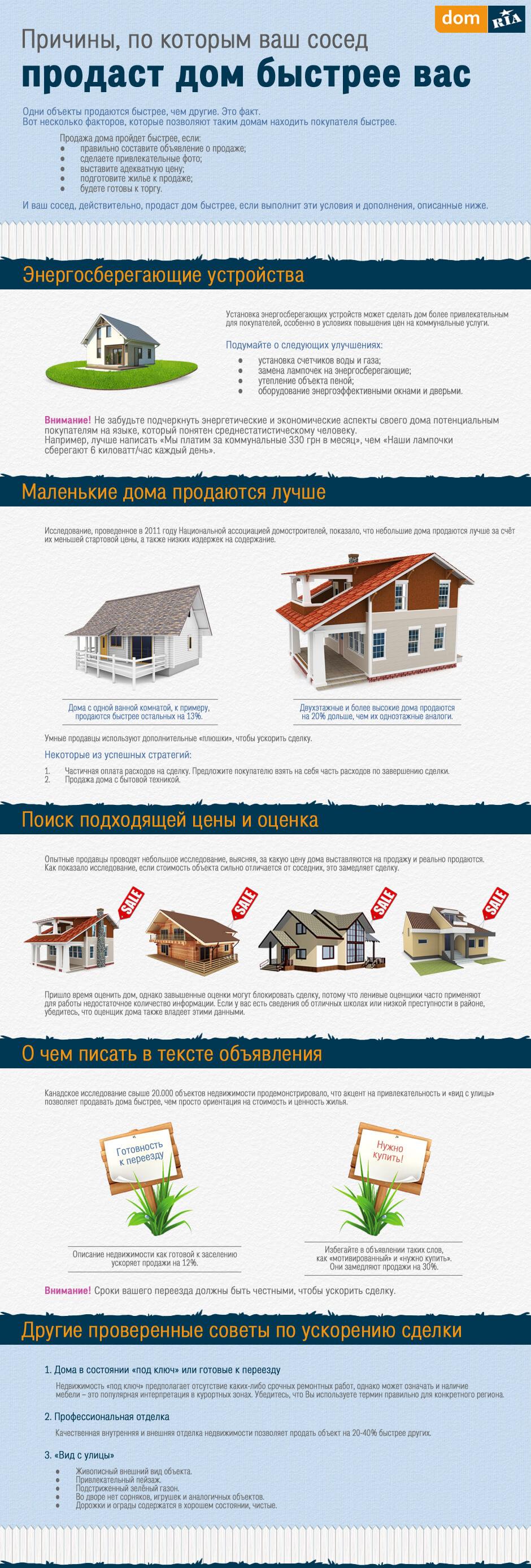 Инфографика: Что влияет на скорость продажи жилья?