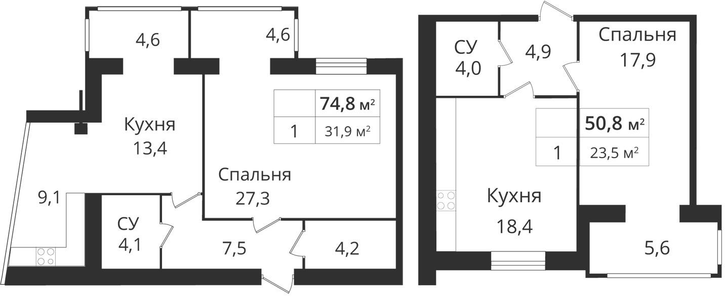 Жилая площадь в квартире