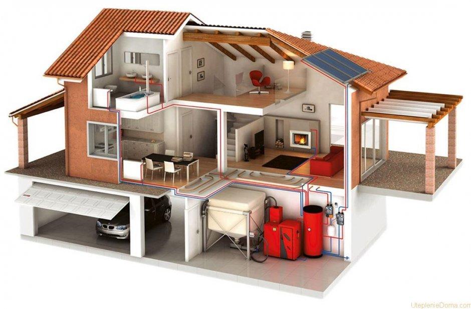 отопить дом без газа