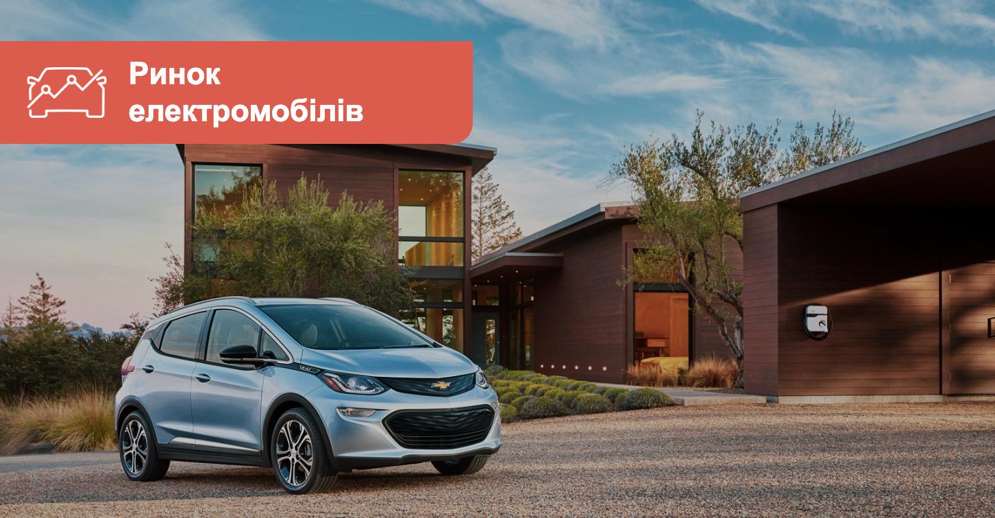 Самые популярные электромобили в Украине. Что покупали в январе?