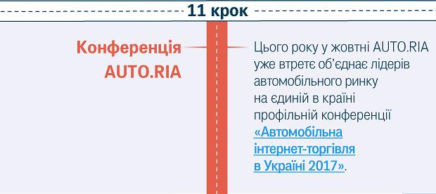 Конференція AUTO.RIA