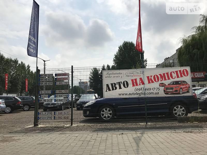 AutoLegko