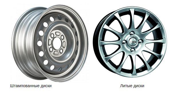 Автомобильные диски штампованные и легкосплавные