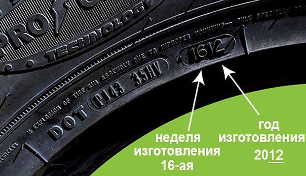 Маркировка даты после 2000 года