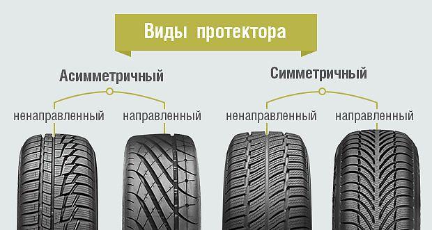 виды протектора асимметричных шин