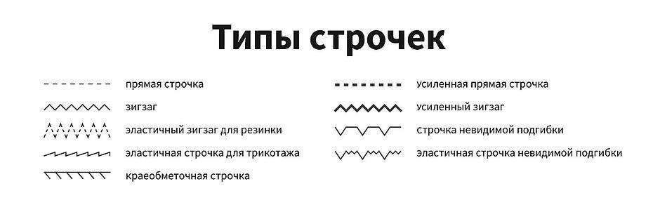 Типы строчек
