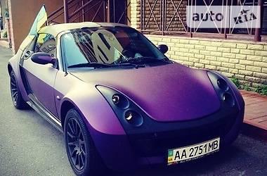 Smart Roadster 2006