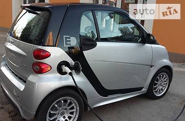 Smart Fortwo ED электро 2014