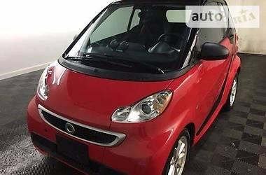 Smart Fortwo ED Cabrio 2014
