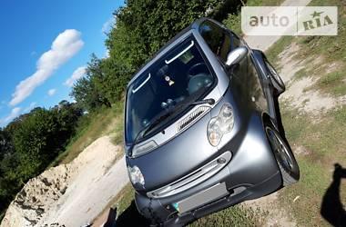 Smart Cabrio 2001