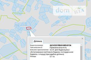 Куплю недвижимость в Сколе