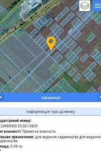 Продажа земли сельскохозяйственного назначения, Черкассы, р‑н.Район Д