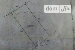 Куплю земельный участок в Ичне без посредников