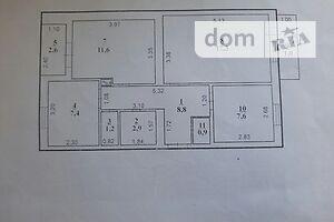Недвижимость в Токмаке