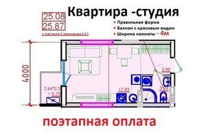 Продаж квартири, Одеса, р‑н.Приморський, Приморськавулиця, буд. 0