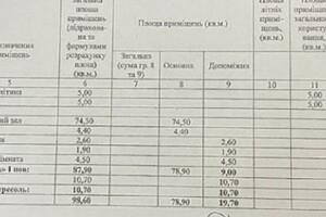 Продажа помещения свободного назначения, Закарпатская, Мукачево, р‑н.Мукачево, Пушкіна