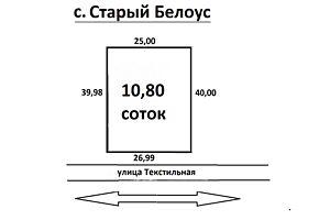 Продажа участка под жилую застройку, Чернигов, р‑н.Старый Белоус, Текстильщиковулица