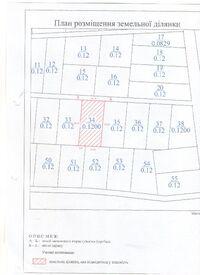 Продається земельна ділянка 12 соток у Чернігівській області