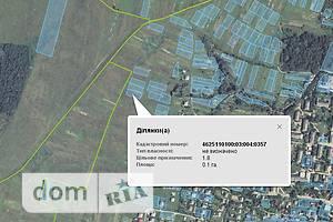 Участки под жилую застройку без посредников Львовской области