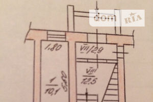 Недвижимость в Запорожье