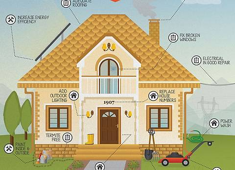 8 ступеней подготовки к продаже дома