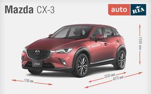 Автосалон в Лос-Анджелесе: Новый кроссовер Mazda CX-3 отыграл премьеру