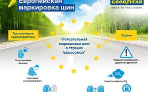 Чем европейская маркировка шин может быть   полезна украинским автолюбителям?