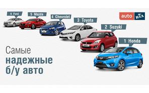 Рейтинг: Самые надежные б/у авто