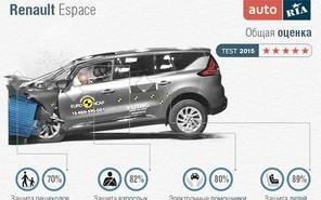 Рейтинг: Самые безопасные семейные авто 2015 года