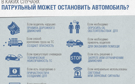 Когда полицейский имеет право остановить автомобиль?