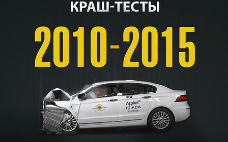 Рейтинг краш-тестов: Самые безопасные авто последних годов