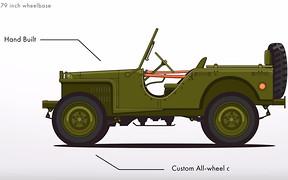Видео: эволюция внедорожников Jeep за 2 минуты
