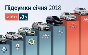 Итоги января от Аналитического центра AUTO.RIA