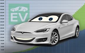 Без растаможки: сколько стоят популярные электромобили в Европе