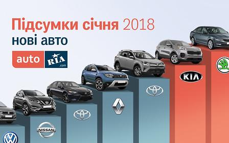 Новые авто украинцев: каждый шестой куплен на AUTO.RIA