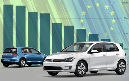 Электромобили: что и откуда будем везти?