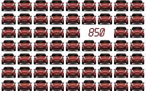 Импорт электромобилей в Украину: тройной рекорд!