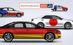 Выбор украинцев: в какой стране самые лучшие автомобили?