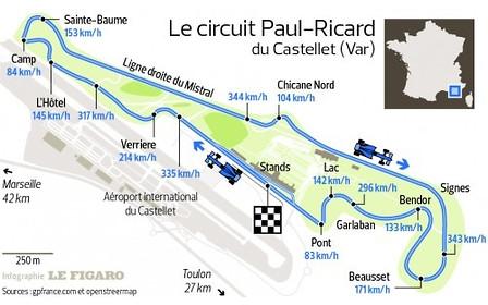 Французский этап возвращается в календарь королевских гонок