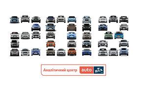 Как украинцы искали и покупали авто в 2018?