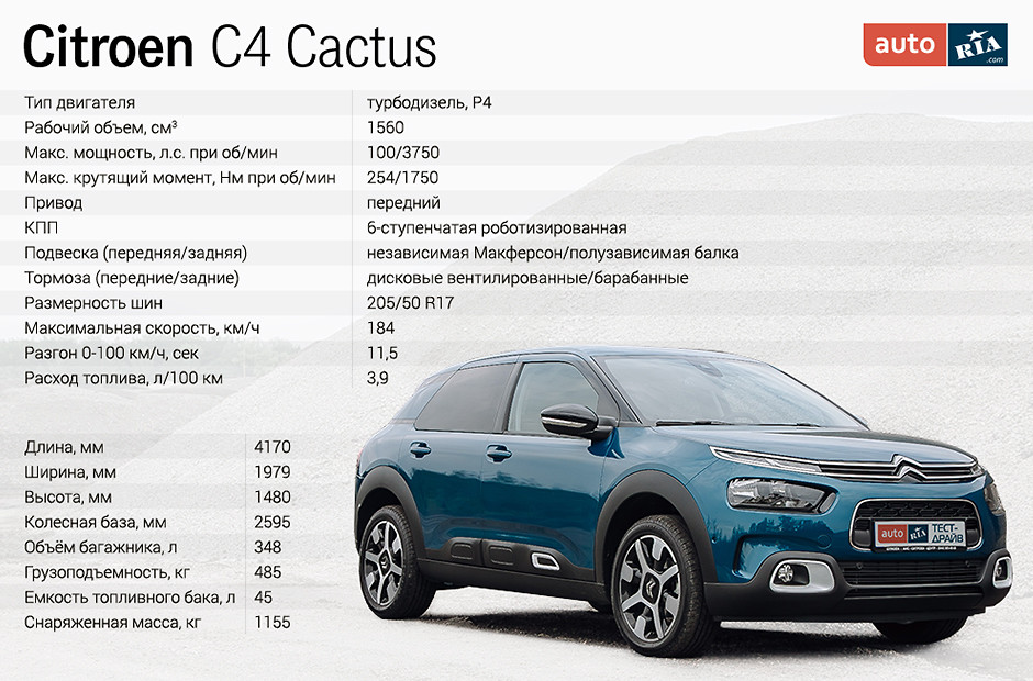 citroen c4 cactus new specification