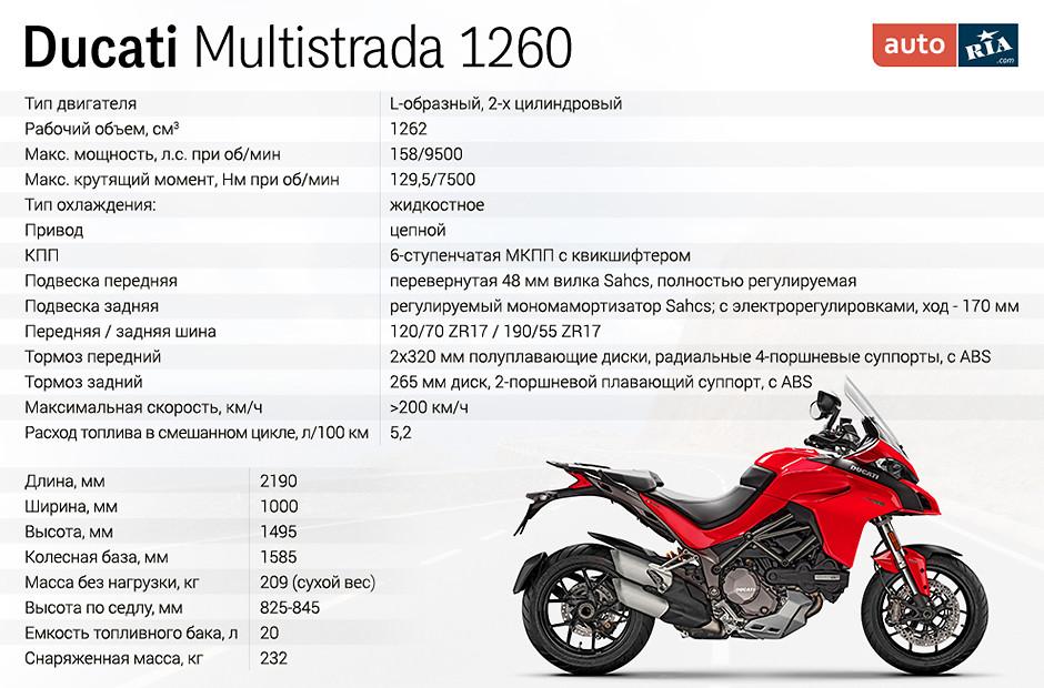 ducati multistrada 1260s specification