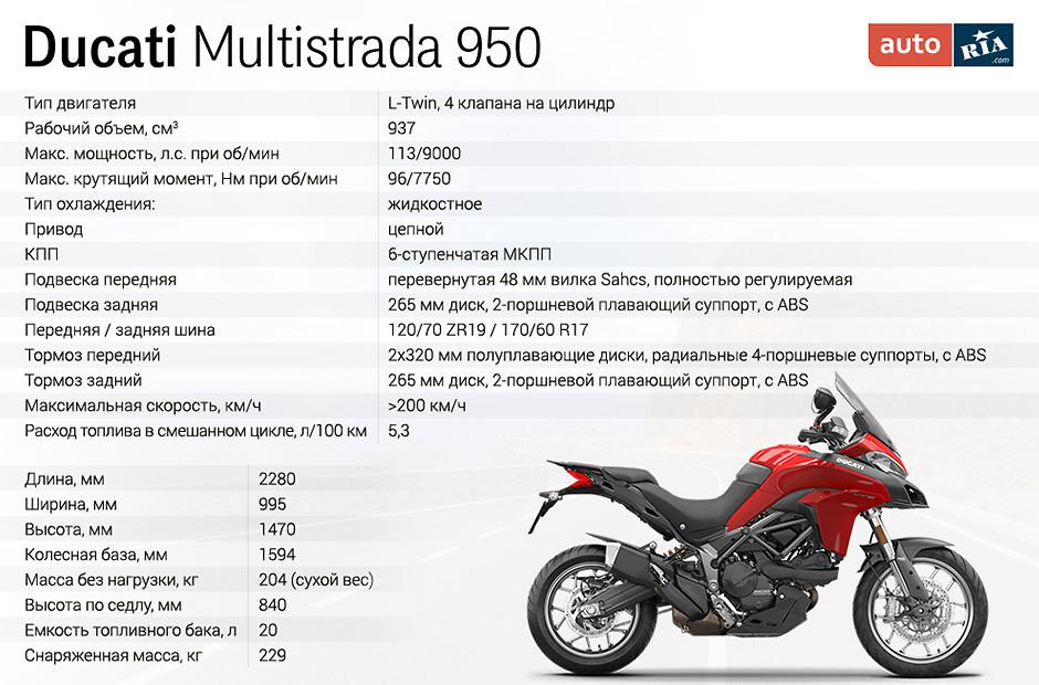 ducati multistrada 950 specification