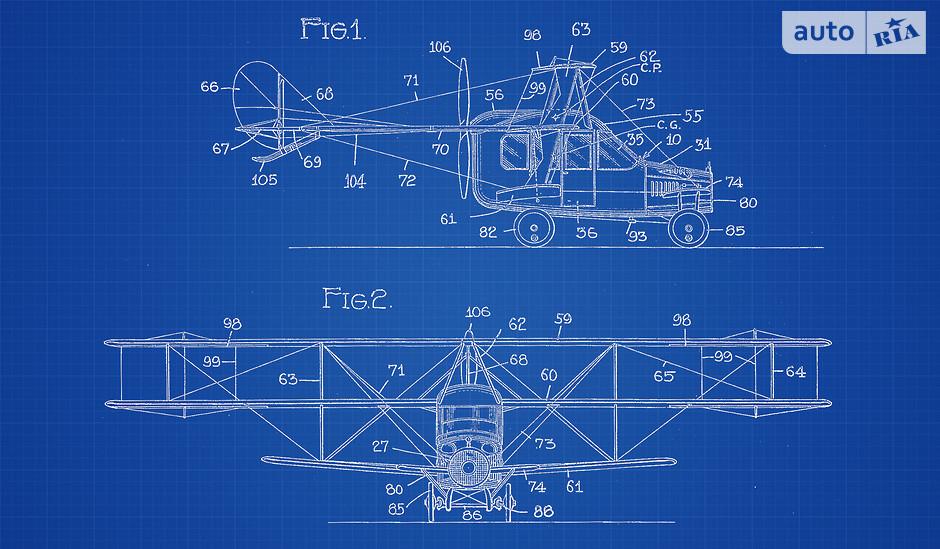Curtiss Autoplane