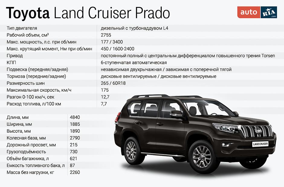 toyota land cruiser prado 150 new
