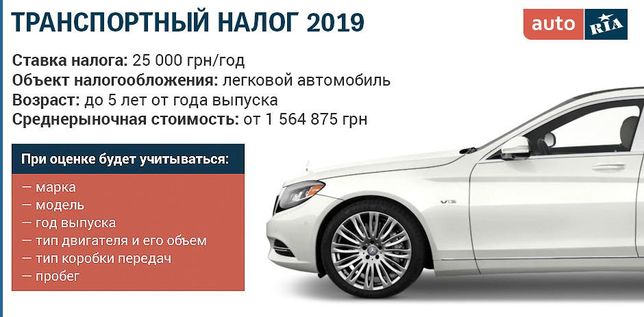 Украина таможенные ставки легковой автотранспорт реальные прогнозы на спорт без регистрации