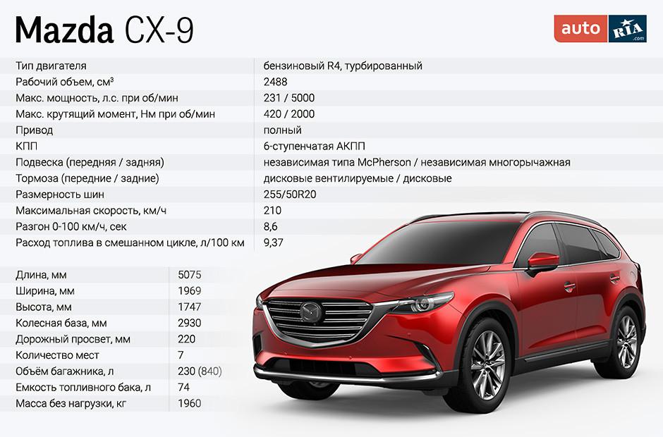 mazda cx-9 new spec