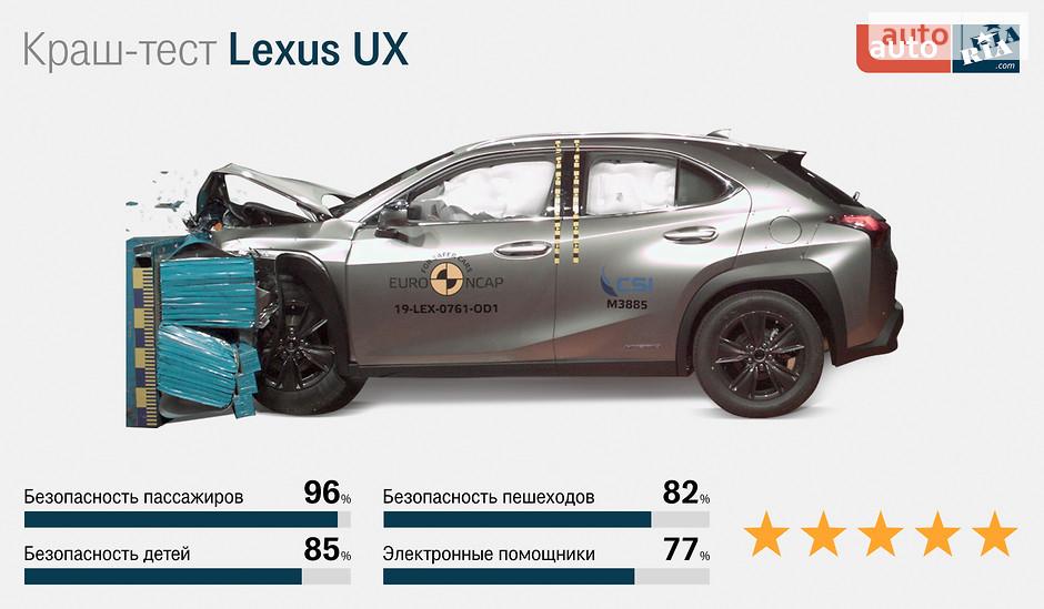 краш-тест Лексус